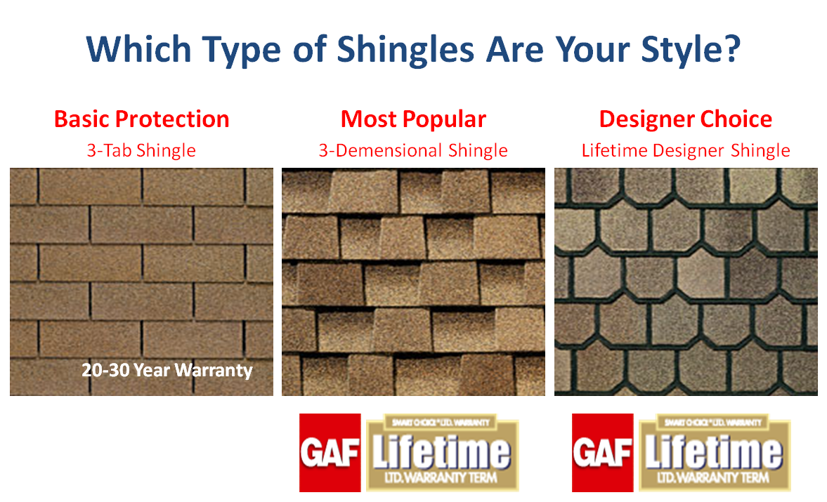Different types roof shingles the image for What kind of roof do i have